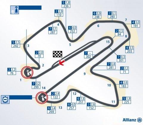 Malaysian-Grand-Prix-Circuit-Map-2010