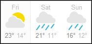 Rain threatens to hit Albert Park on Saturday and Sunday.