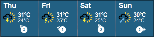 Early predictions suggest it'll be a wet affair all weekend. ©BBC Weather