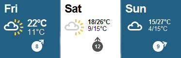 Early predictions suggest it'll be overcast and dry throughout the Grand Prix weekend. © BBC Weather