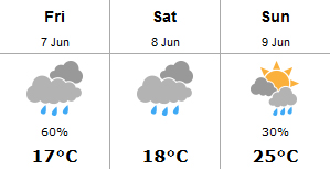 Rain looks likely to interfere with proceedings all weekend. ©Weather.gc.ca