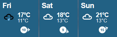 Highs of 18°C and 21°C on Saturday and Sunday. © BBC Weather