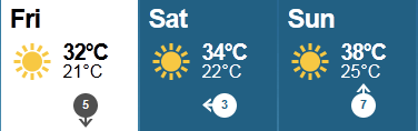 BBC weather expects hot, dry conditions all weekend. © BBC Weather